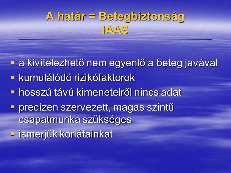 A határ = Betegbiztonság IAAS