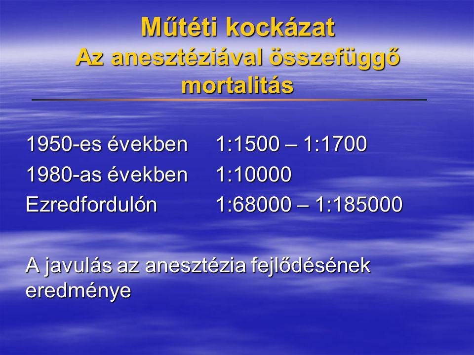 Műtéti kockázat Az anesztéziával összefüggő mortalitás