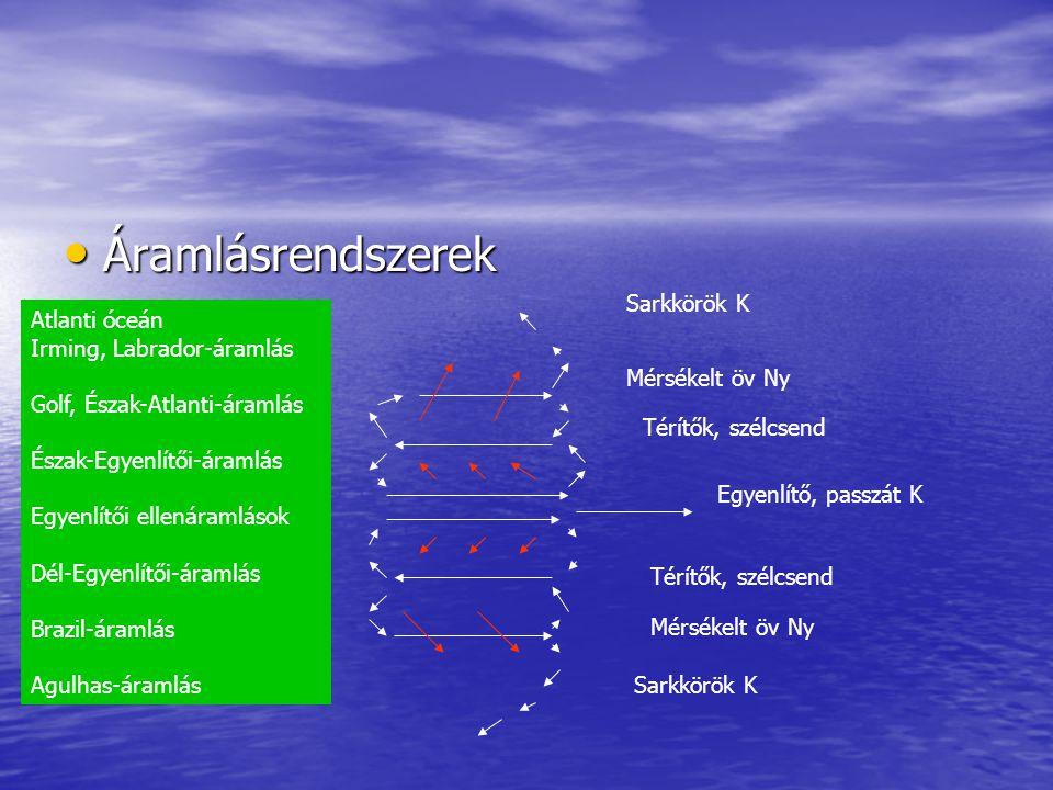 Áramlásrendszerek Sarkkörök K Atlanti óceán Irming, Labrador-áramlás