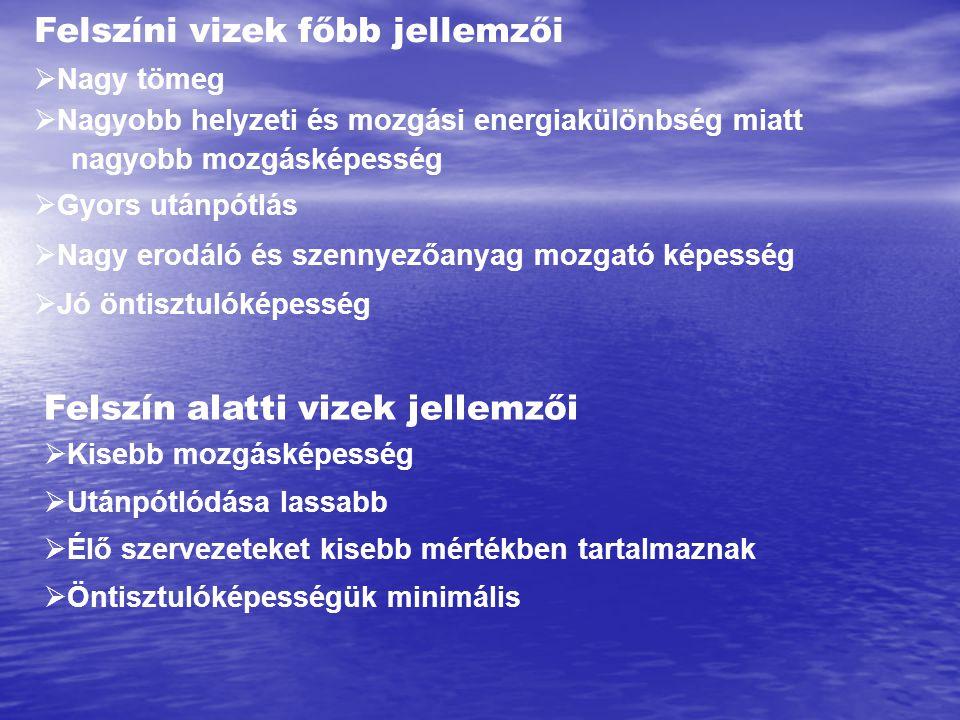 Felszíni vizek főbb jellemzői