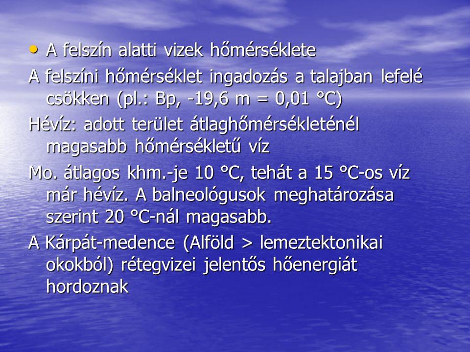 A felszín alatti vizek hőmérséklete
