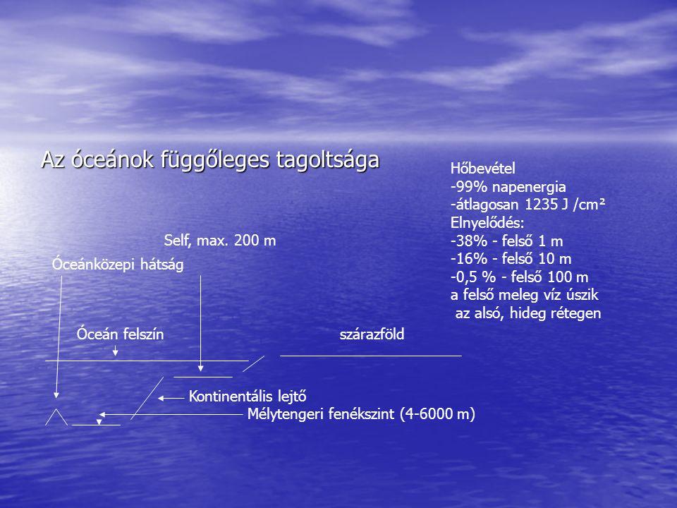 Az óceánok függőleges tagoltsága