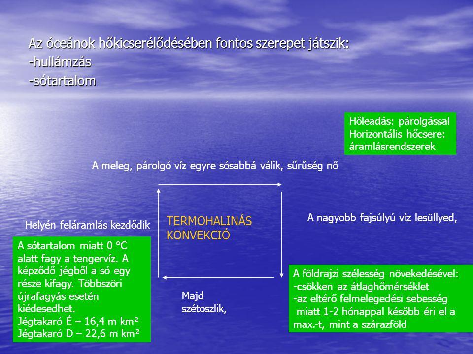 Az óceánok hőkicserélődésében fontos szerepet játszik: -hullámzás