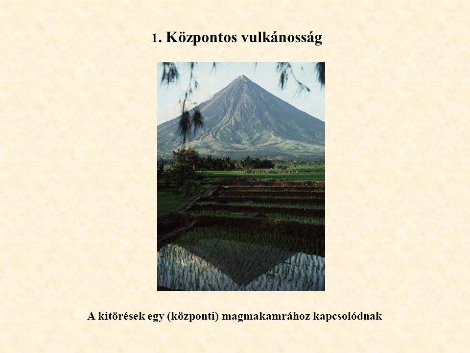 1. Központos vulkánosság