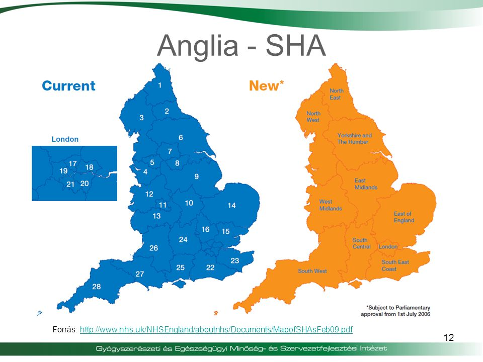 Anglia - SHA Forrás: http://www.nhs.uk/NHSEngland/aboutnhs/Documents/MapofSHAsFeb09.pdf