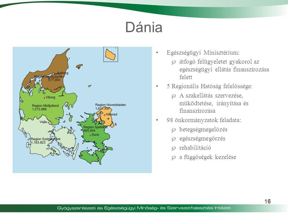 Dánia Egészségügyi Minisztérium: