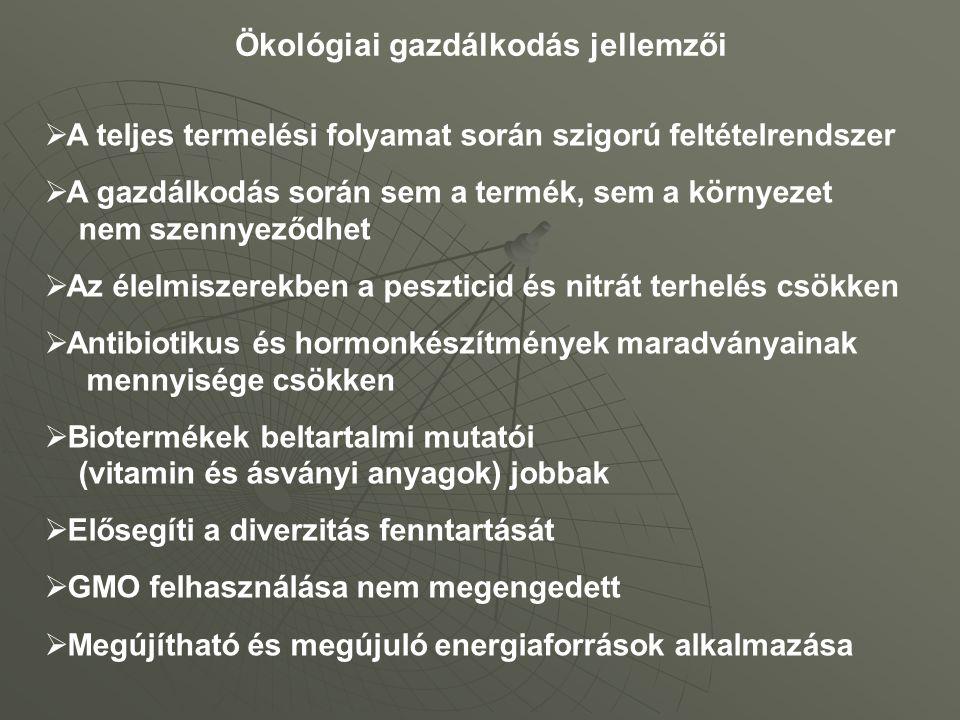 Ökológiai gazdálkodás jellemzői