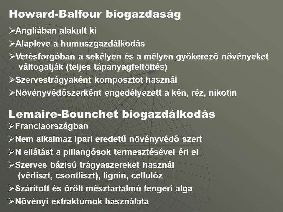 Howard-Balfour biogazdaság