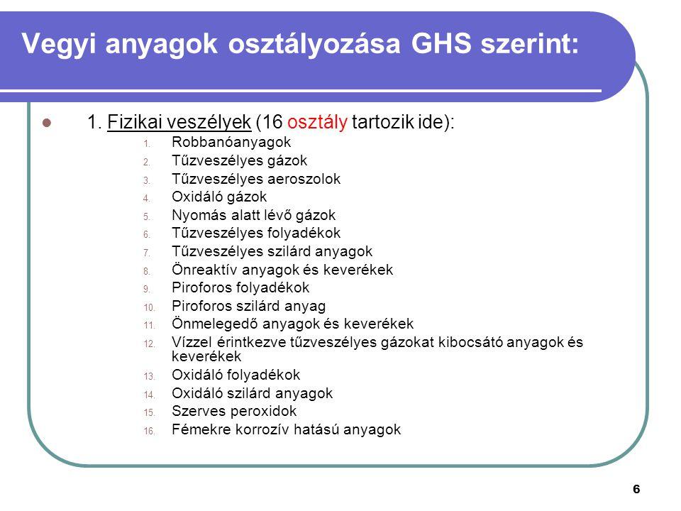 Vegyi anyagok osztályozása GHS szerint: