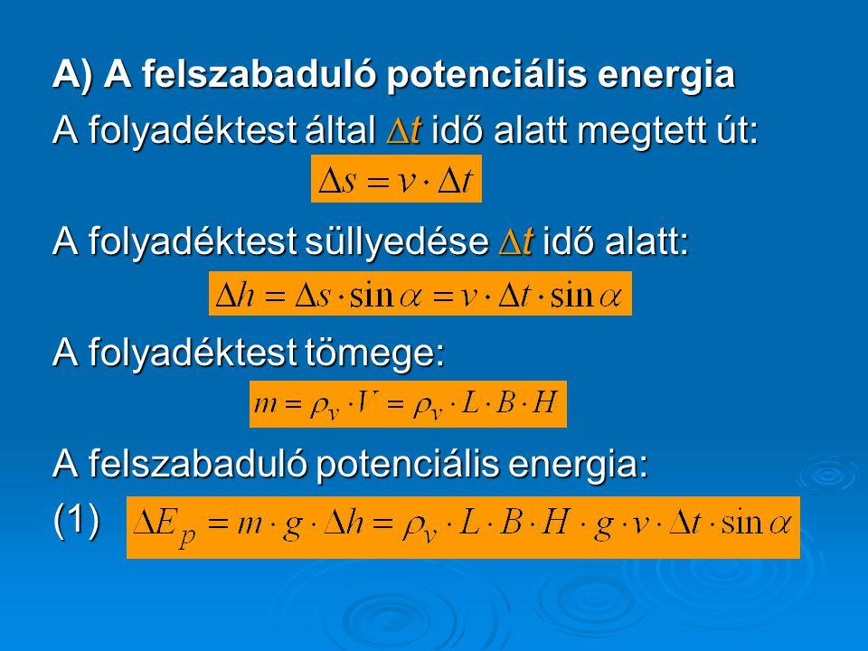 A) A felszabaduló potenciális energia