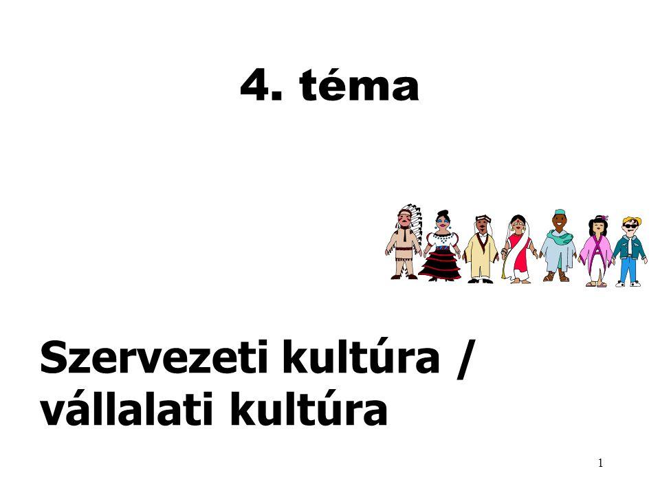 Szervezeti kultúra / vállalati kultúra