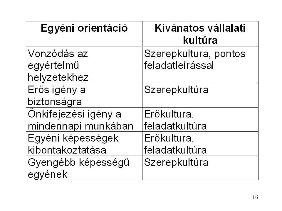 2017.04.04. NyME KtK egy. kieg. alapképz., Menedzs.