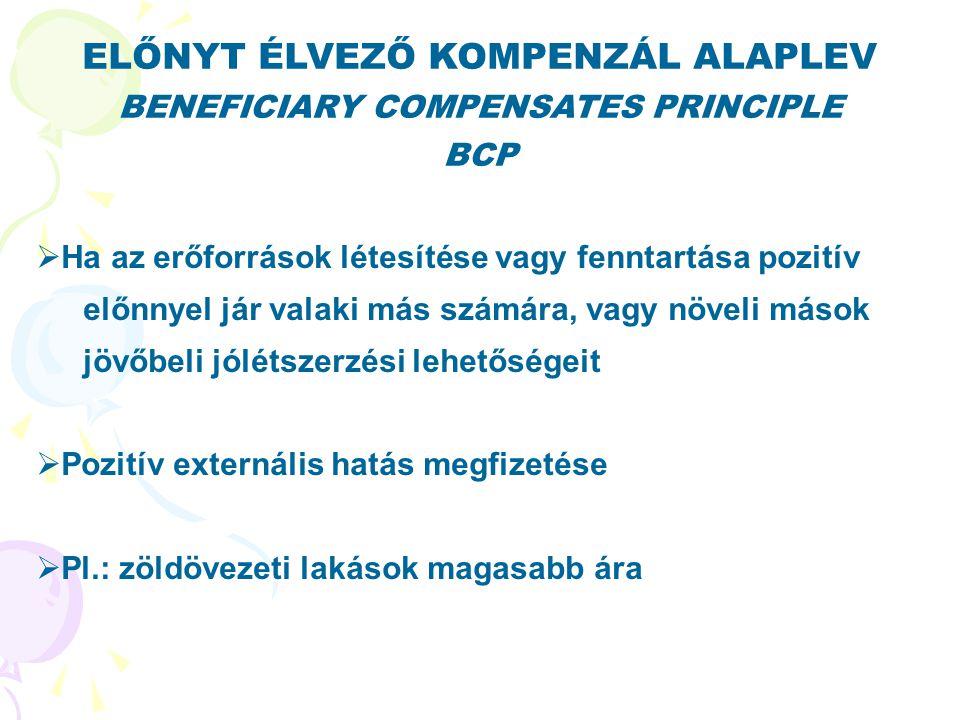 ELŐNYT ÉLVEZŐ KOMPENZÁL ALAPLEV
