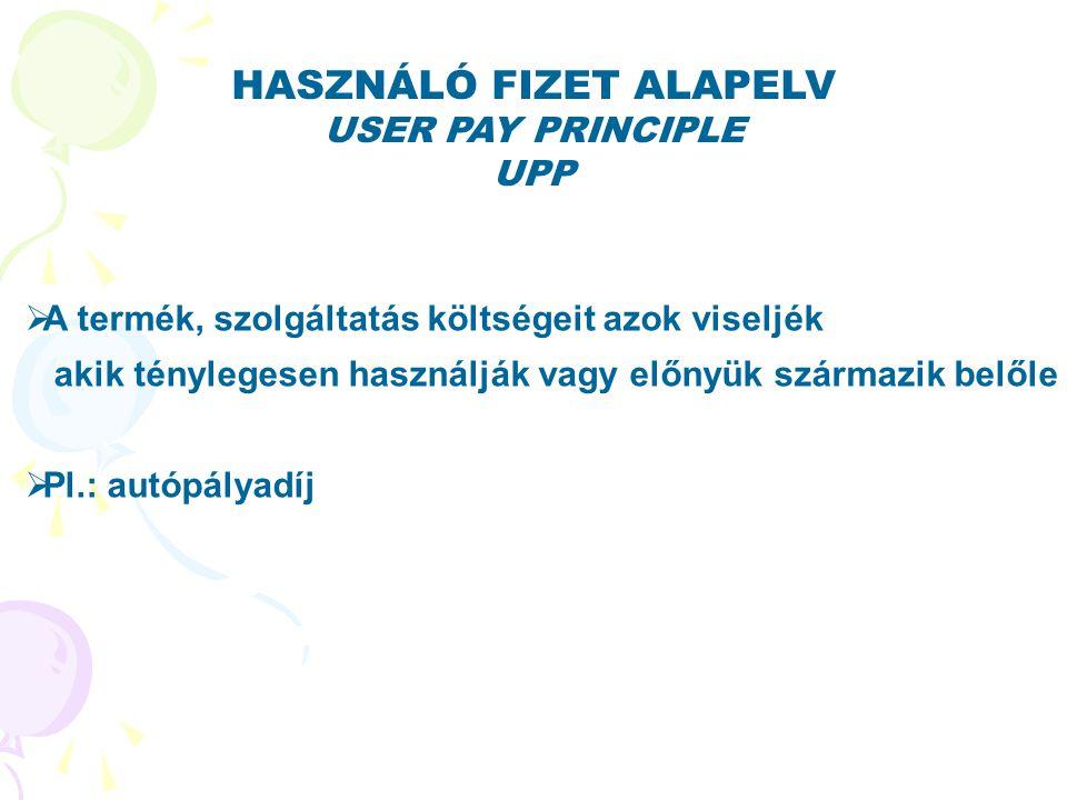 HASZNÁLÓ FIZET ALAPELV