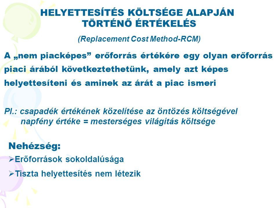 (Replacement Cost Method-RCM)