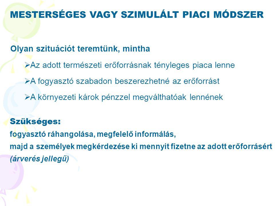 MESTERSÉGES VAGY SZIMULÁLT PIACI MÓDSZER