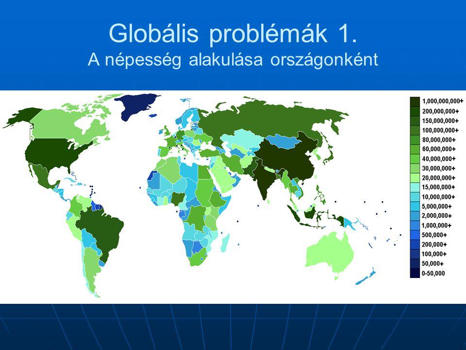 Globális problémák 1. A népesség alakulása országonként