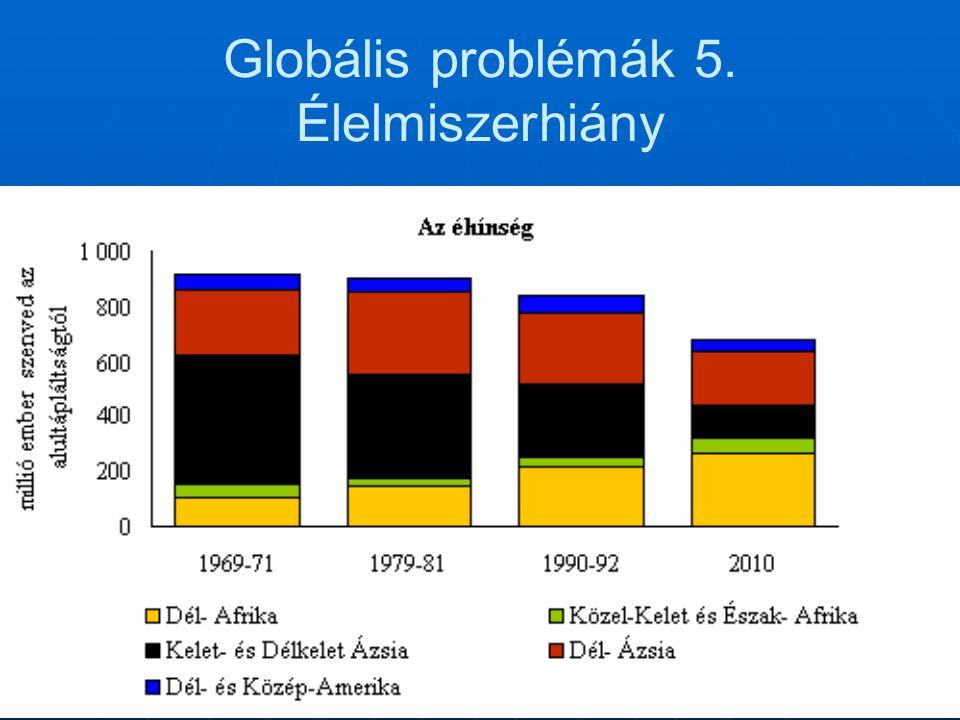 Globális problémák 5. Élelmiszerhiány