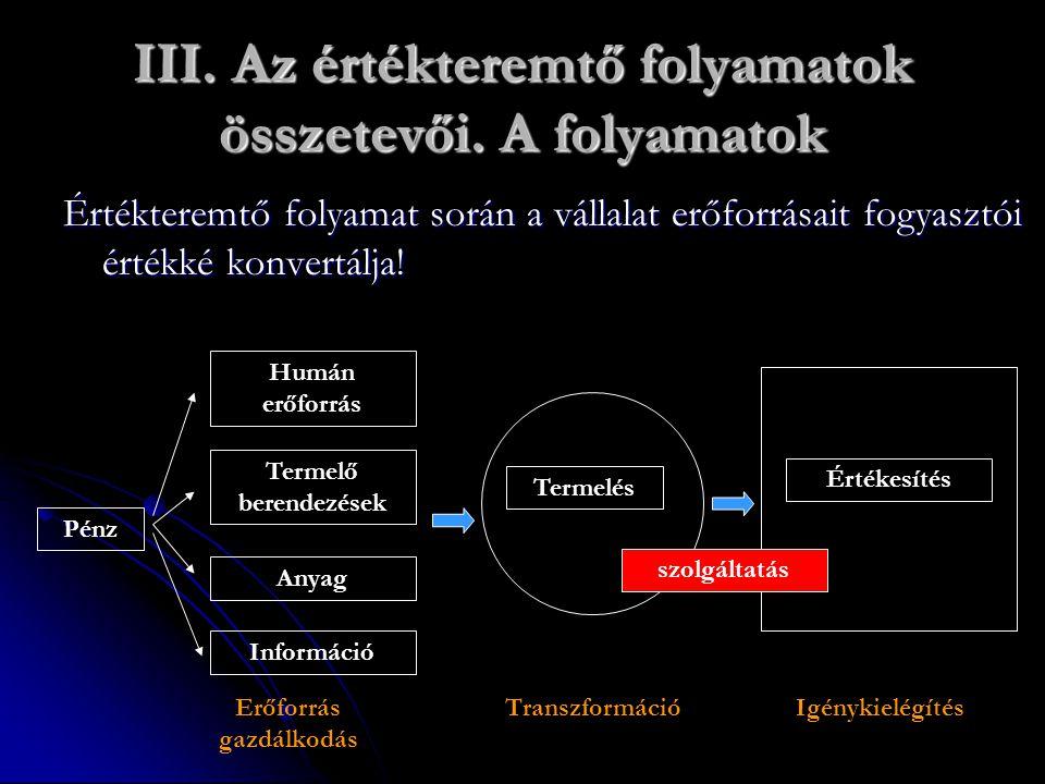III. Az értékteremtő folyamatok összetevői. A folyamatok
