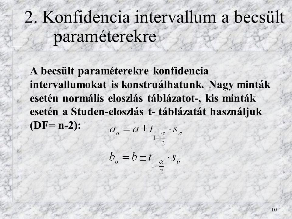 2. Konfidencia intervallum a becsült paraméterekre