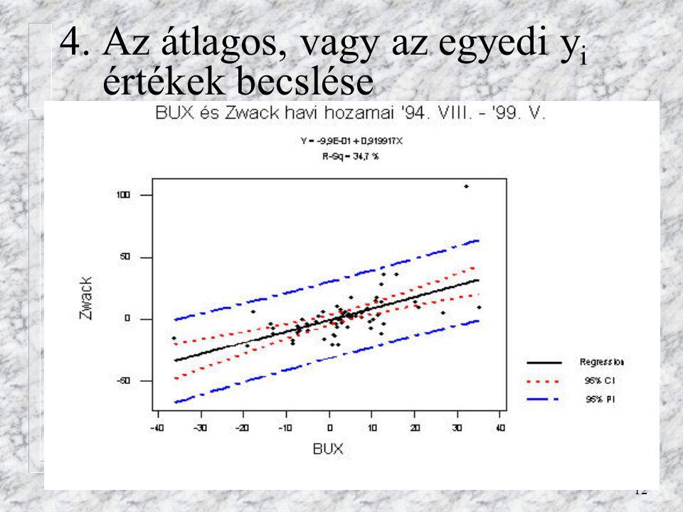 4. Az átlagos, vagy az egyedi yi értékek becslése