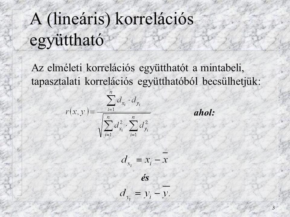A (lineáris) korrelációs együttható