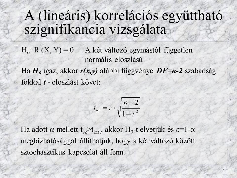 A (lineáris) korrelációs együttható szignifikancia vizsgálata