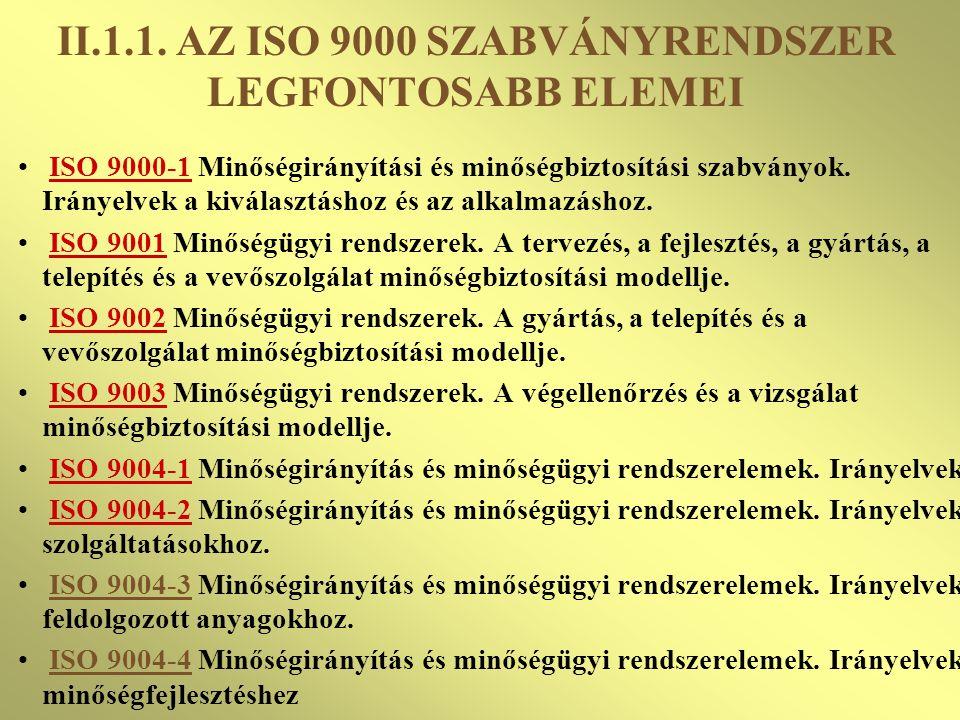 II.1.1. AZ ISO 9000 SZABVÁNYRENDSZER LEGFONTOSABB ELEMEI