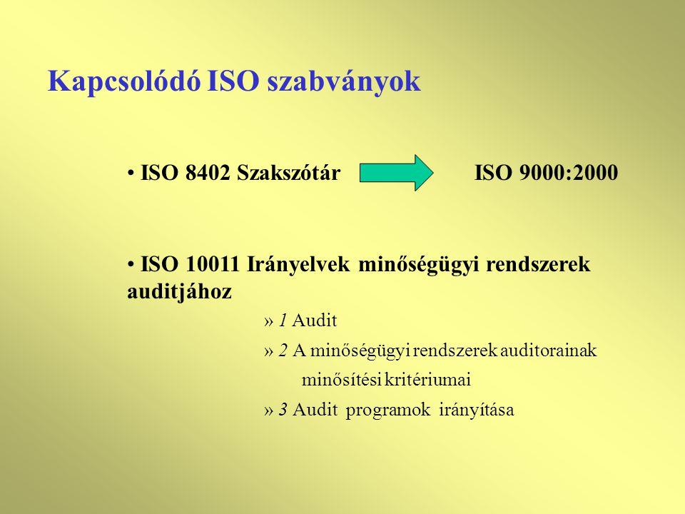 Kapcsolódó ISO szabványok