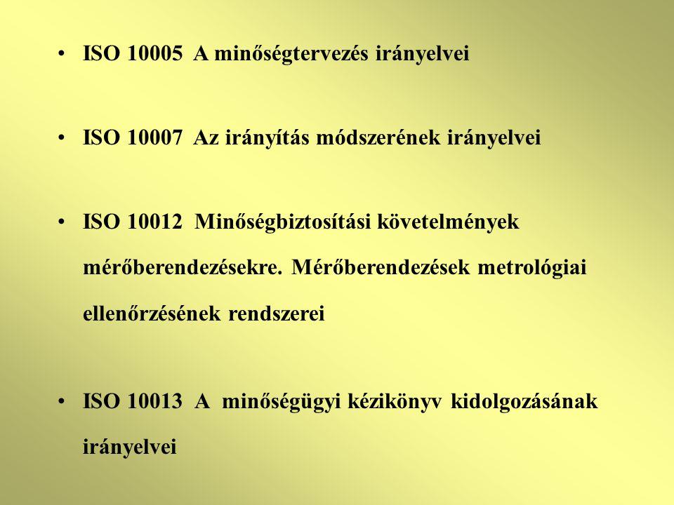 ISO 10005 A minőségtervezés irányelvei