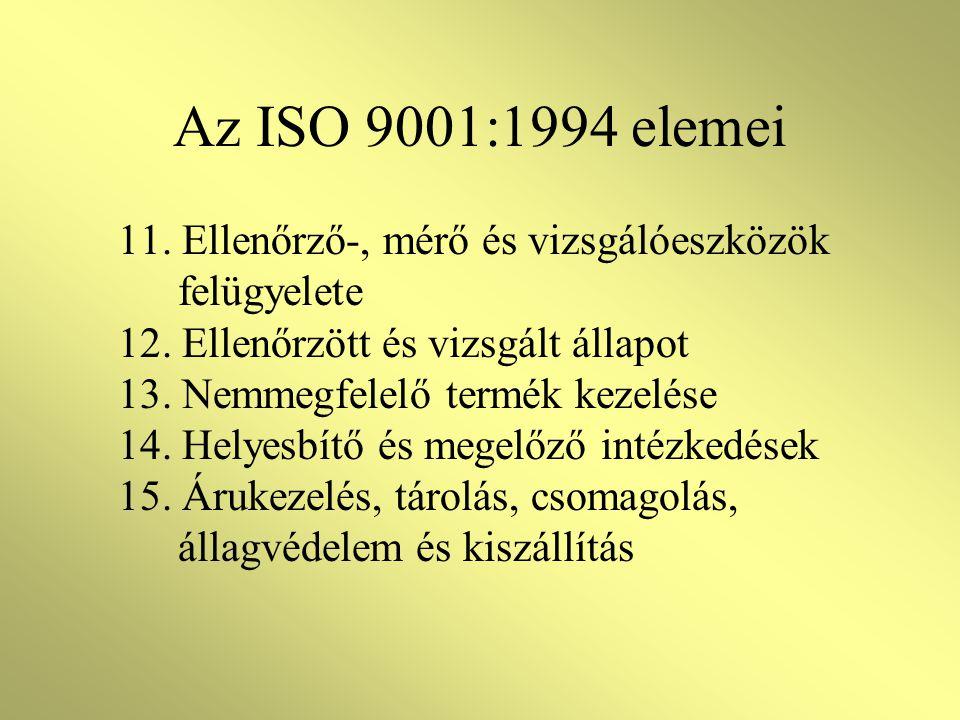 Az ISO 9001:1994 elemei
