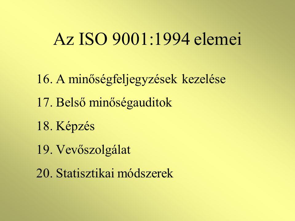 Az ISO 9001:1994 elemei 16. A minőségfeljegyzések kezelése 17.