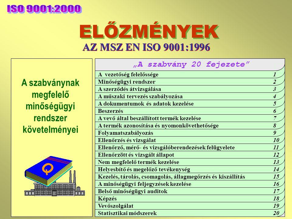 A szabványnak megfelelő minőségügyi rendszer követelményei