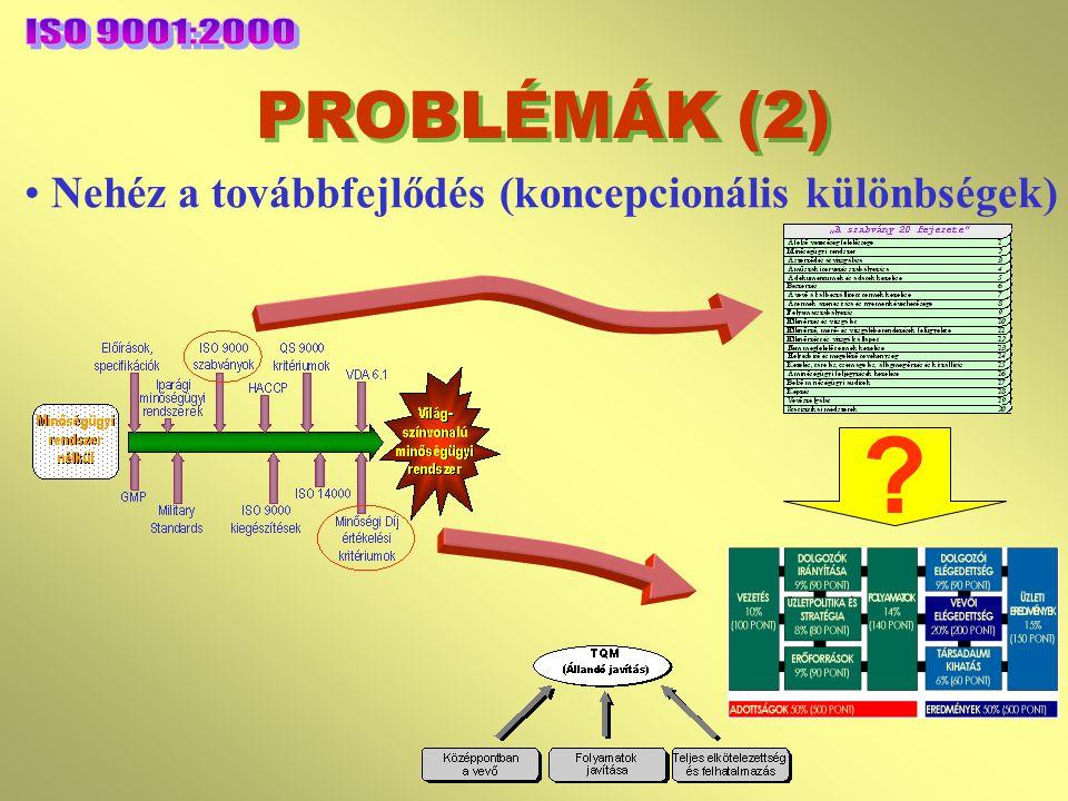 ISO 9001:2000 PROBLÉMÁK (2) Nehéz a továbbfejlődés (koncepcionális különbségek)