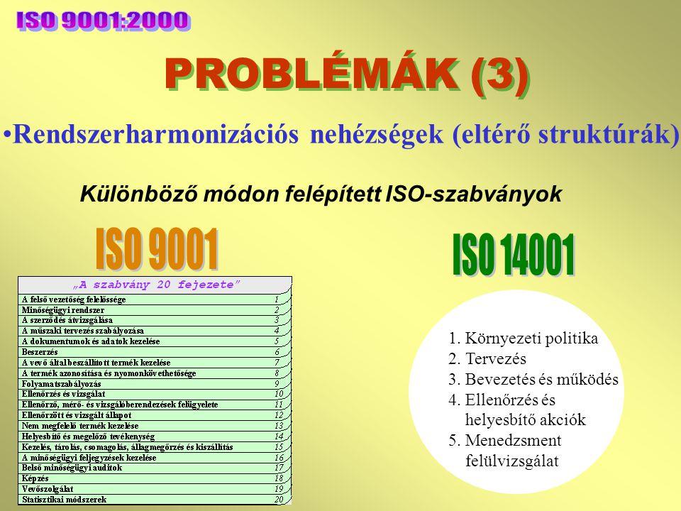 Különböző módon felépített ISO-szabványok