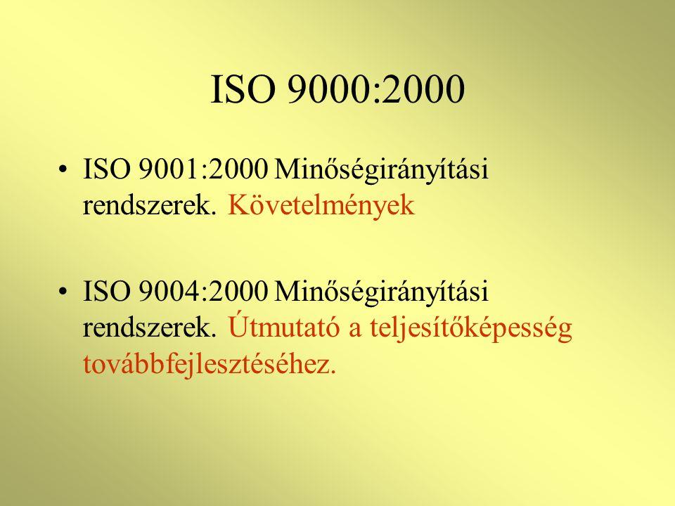 ISO 9000:2000 ISO 9001:2000 Minőségirányítási rendszerek. Követelmények.