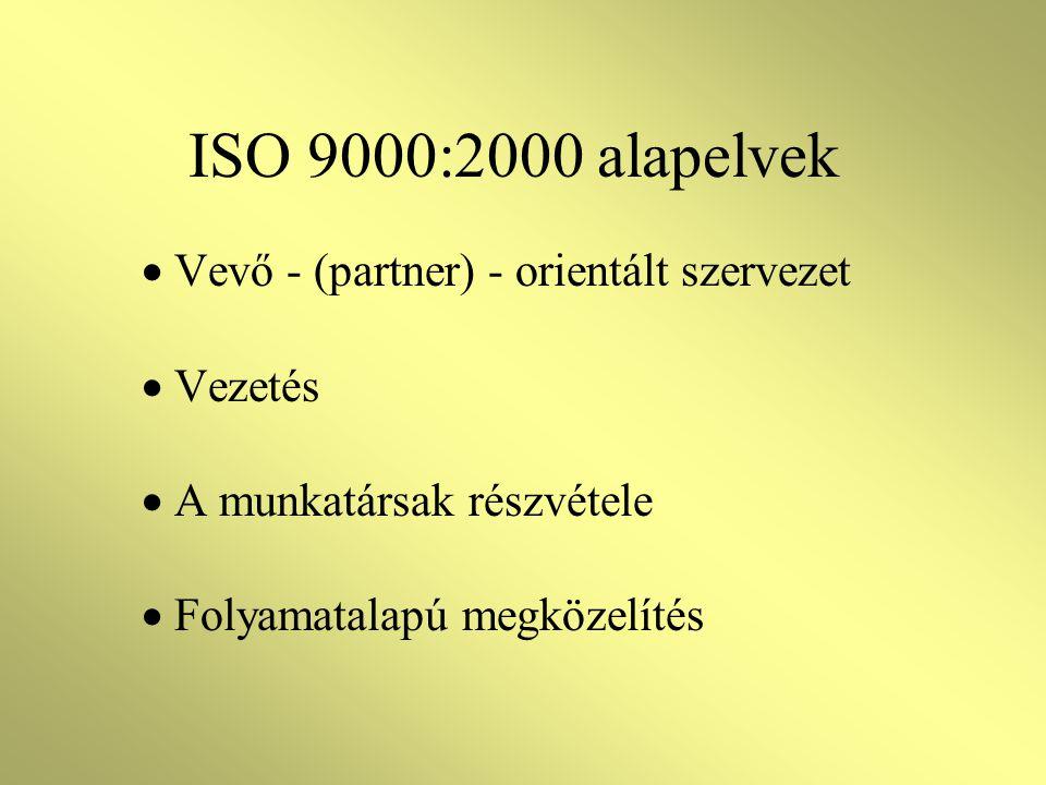 ISO 9000:2000 alapelvek Vevő - (partner) - orientált szervezet Vezetés
