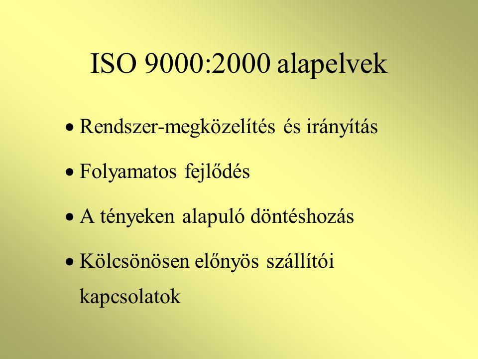 ISO 9000:2000 alapelvek Rendszer-megközelítés és irányítás