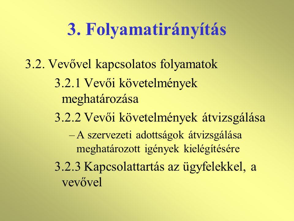 3. Folyamatirányítás 3.2. Vevővel kapcsolatos folyamatok