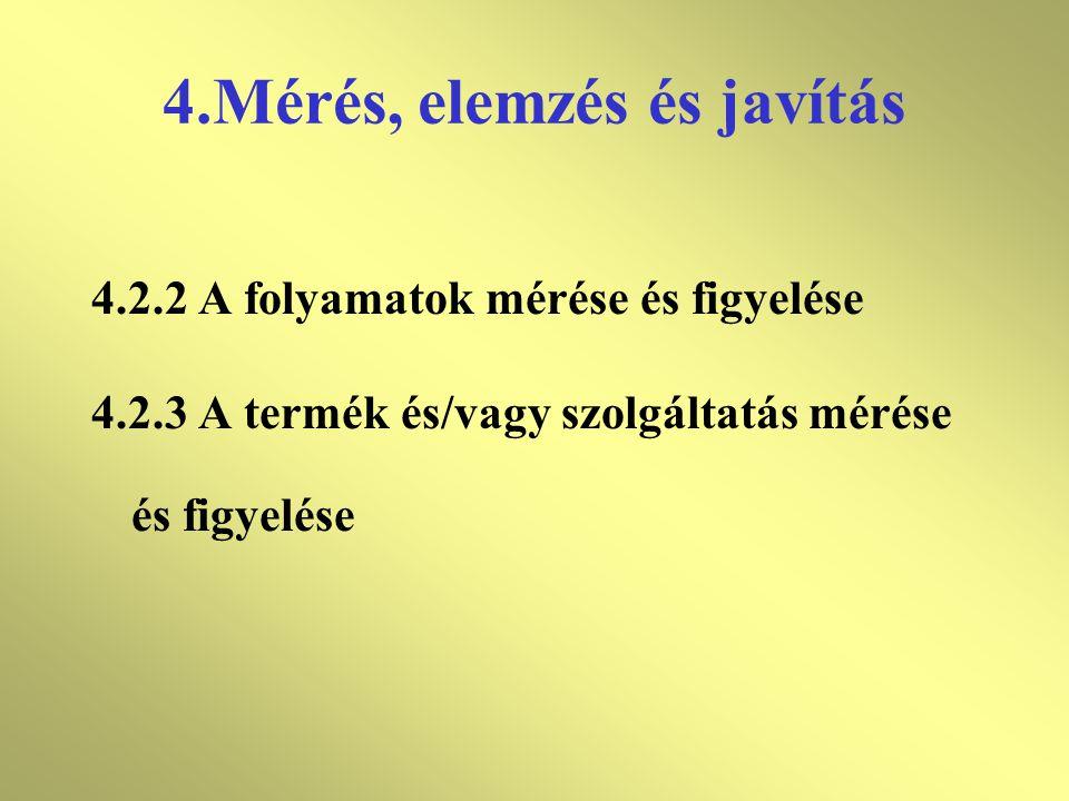 4.Mérés, elemzés és javítás