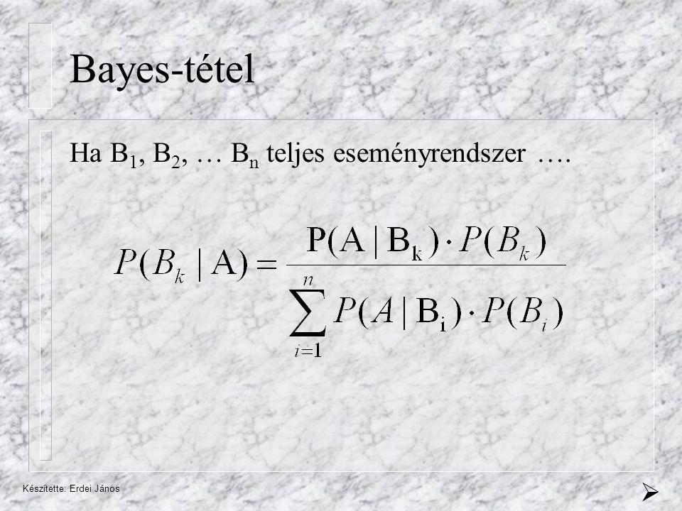 Bayes-tétel Ha B1, B2, … Bn teljes eseményrendszer …. 