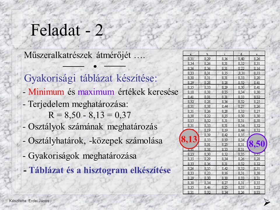 Feladat - 2 Gyakorisági táblázat készítése: 