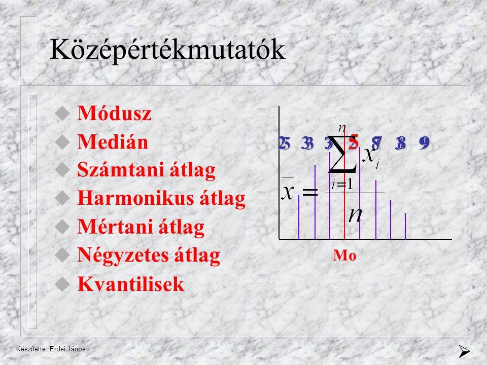 Középértékmutatók  Módusz  Medián 2 3 3 5 7 8 9 5 3 7 2 8 3 9