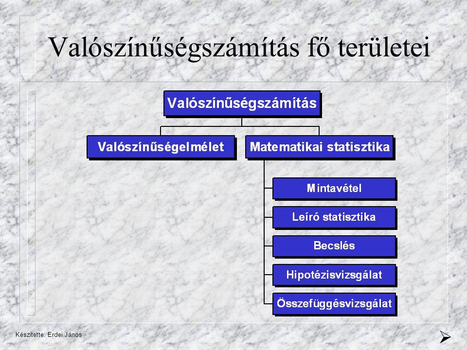Valószínűségszámítás fő területei