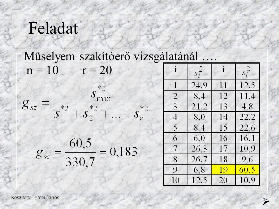 Feladat Műselyem szakítóerő vizsgálatánál …. n = 10 r = 20 