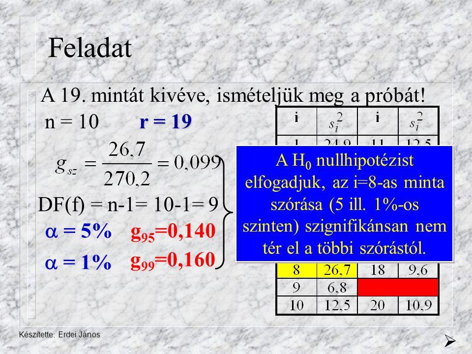 Feladat A 19. mintát kivéve, ismételjük meg a próbát! n = 10 r = 19
