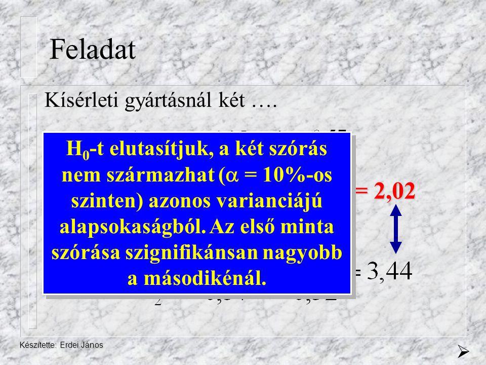 Feladat Fkrit = 2,02 Kísérleti gyártásnál két …. n1 = n2 = 15