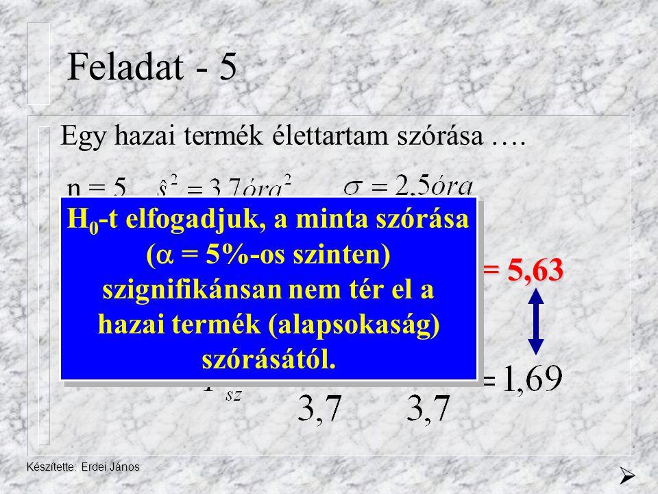 Feladat - 5 Fkrit = 5,63 Egy hazai termék élettartam szórása …. n = 5