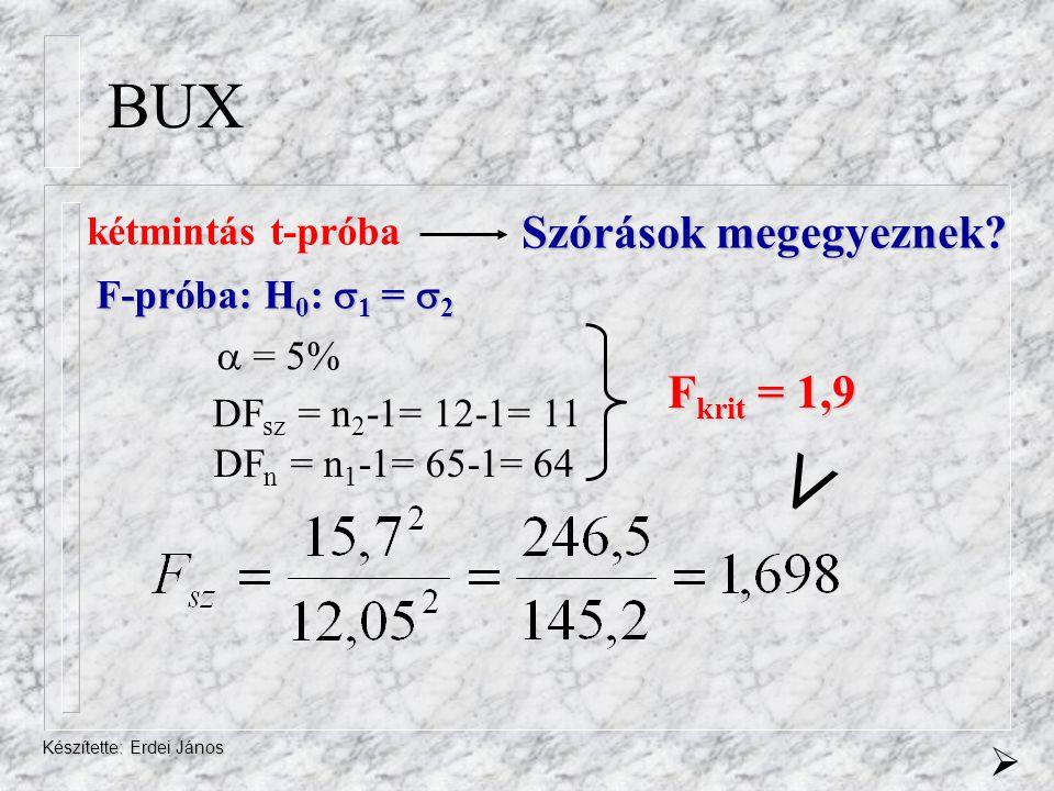 < BUX Szórások megegyeznek Fkrit = 1,9 kétmintás t-próba