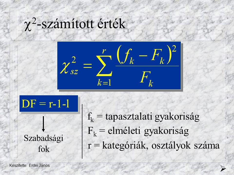 2-számított érték DF = r-1-l fk = tapasztalati gyakoriság